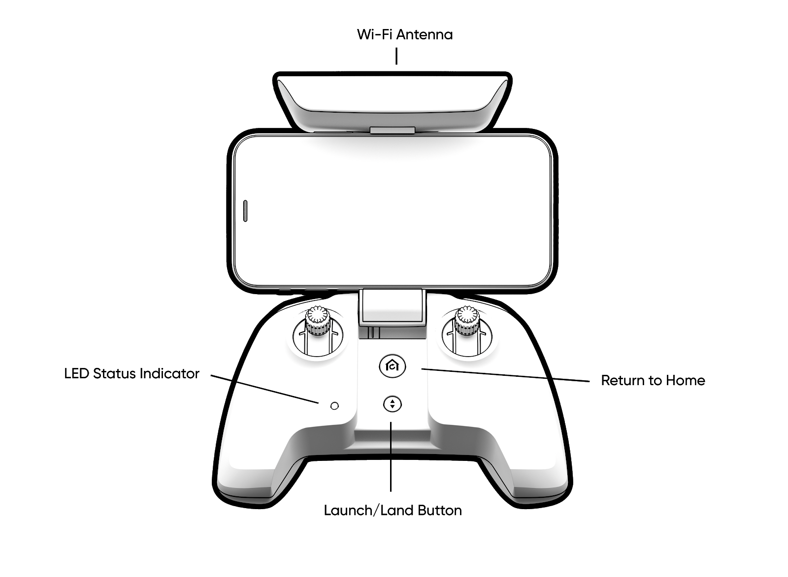 controller-openoverview.png